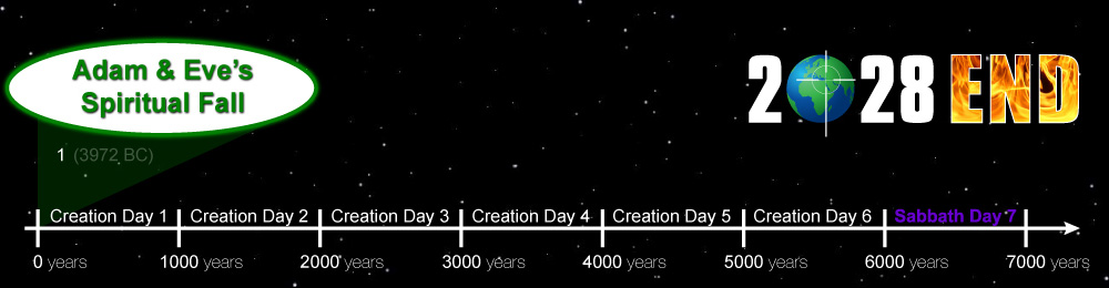 Creation Day 1 Prophecy