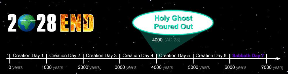 Creation Day 5 Prophesy