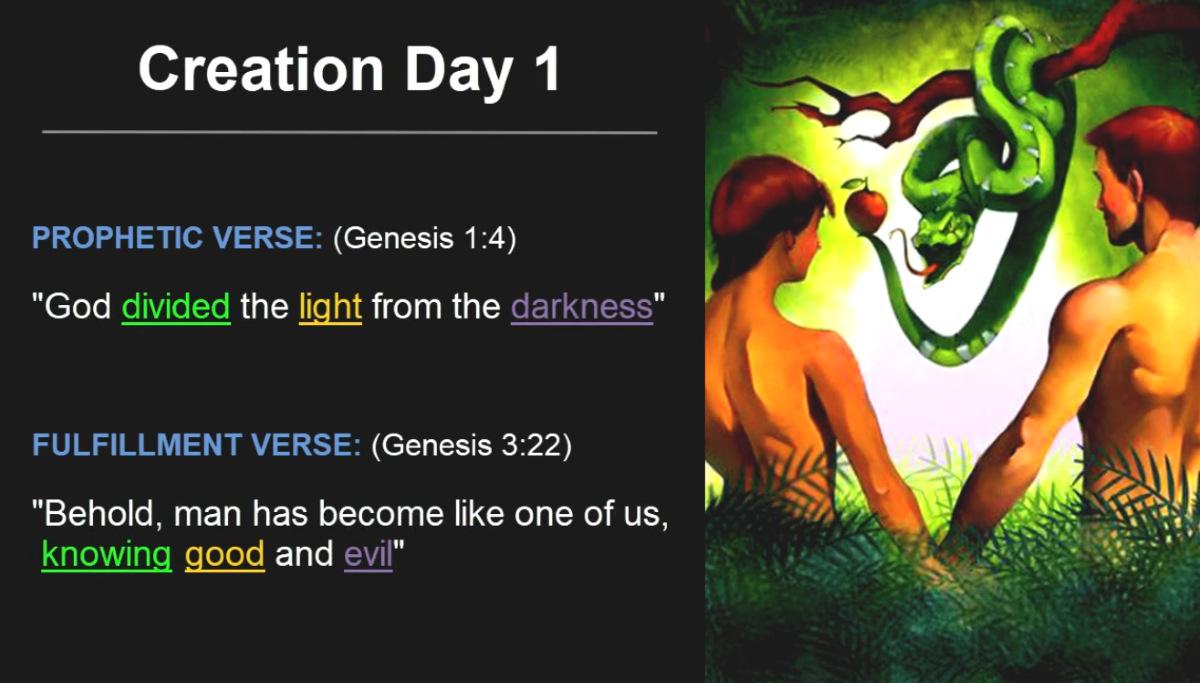 Creation Day 1 - Adam & Eve Fall