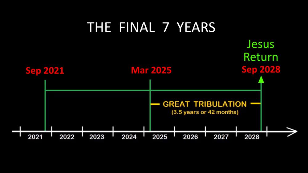 Great Tribulation - 2025 - 2028